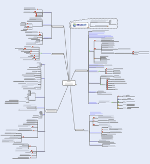 cissp mind map application and systems development - Mind Mapping Application