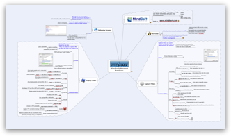 netcat mind map